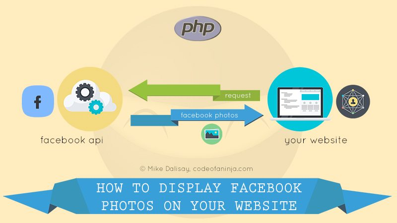 How To Display Facebook PHOTOS on Website