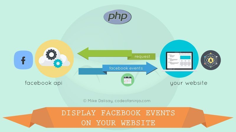 How To Display Facebook EVENTS on Website