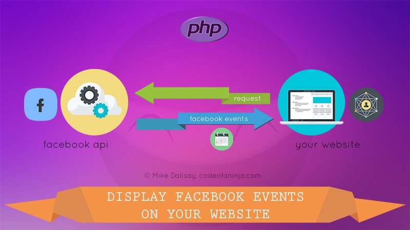 display-facebook-events-on-your-website