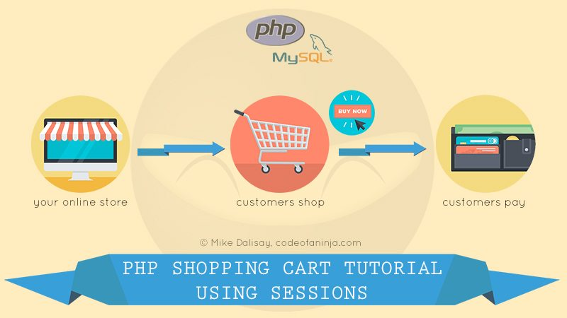 PHP Code – Shopping Cart System Tutorial using SESSIONS