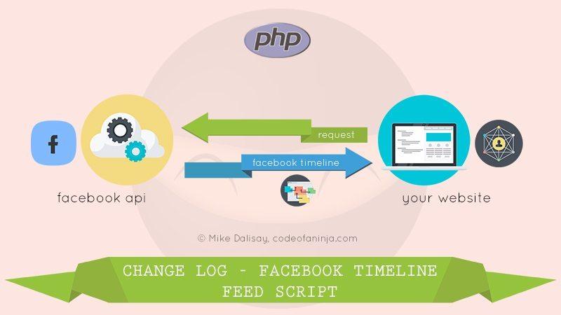 CHANGE-LOG-display-facebook-timeline-feed-on-website
