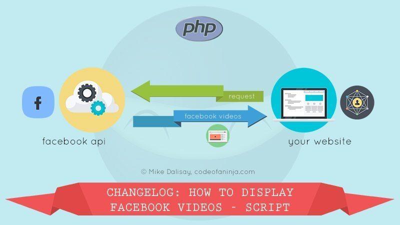 CHANGELOG-display-facebook-videos-on-website